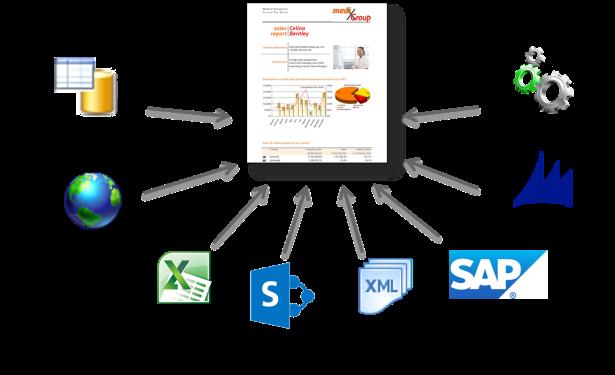 Grafi Datasources