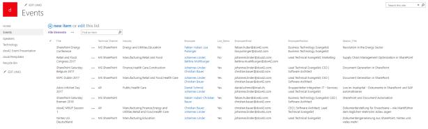SharePoint list